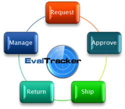 Exafort's EvalTracker for Evaluation Products Management