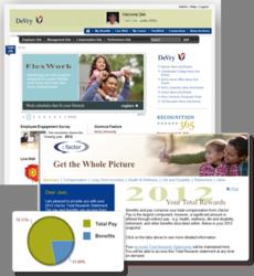 The DeVry Commons snapshot