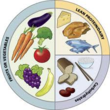 Nutrition  Sciences @ ScienceIndex.com