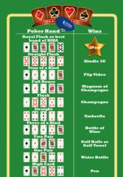 Stride Insurance Group BIBA 2012 poker prizes and rules