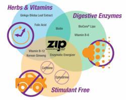 ZIP EX2 Enzymatic Energizer
