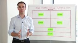 High Performance Academy Master's Course and Coaching Program by Brendon Burchard