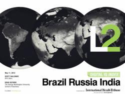 L2 Digital IQ Index: Brazil Russia India