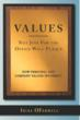 Values-Not Just for the Office Wall Plaque