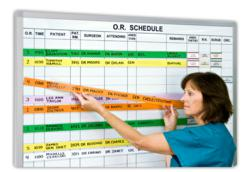 New Magnetic Surgery Boards With Customized Protocols Use