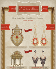A Century Between - Renewing Vintage Jewelry