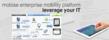 Enterprise Mobile Platform