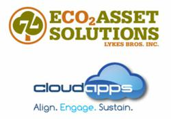 Eco Assets & Cloud Apps Partnership