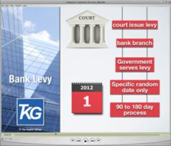 Collection Agency can do a bank levy when there is a judgment