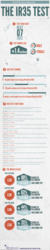 IR35 Test Infographic