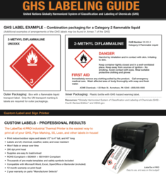New GHS Labeling Guide