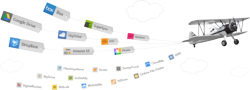 Otixo turns Dropbox, Box, SkyDrive, Google Drive, SugarSync, Picasa, MobileMe, Amazon S3, FTP and WebDav into one big web-accessible hard drive.