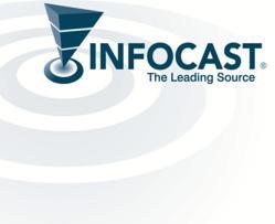 Information Forecast