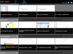 EMANIO's Version 2.0 iPad and iPhone dashboarding apps, now available at the App Store