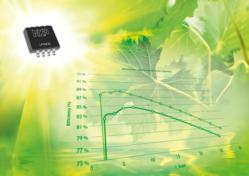 NXP NextPower MOSFETs in LFPAK33
