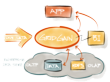 New Product and Service Offerings from GridGain Give Customers Even...