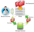Bacula4Hosts Launches Commercial, Open Source Disk Based Backup and...