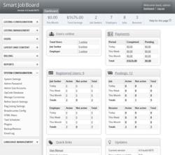 SmartJobBoard admin panel