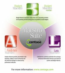 Budget Maestro Suite from Centage Infographic