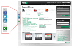 AMD Visual Website Optimizer ShareThis case study