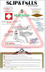 slip and fall accident infographic