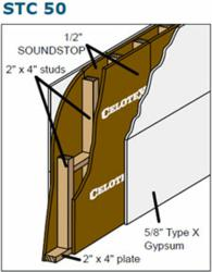 Cost effective sound deadening with soundstop from blue for Fiberboard roof sheathing