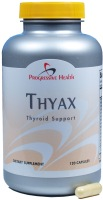 Thyax Review