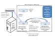 BNAS 401 Block Diagram