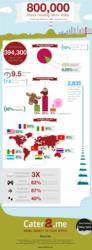 Infographic: 800,000 meals feeding Silicon Valley by Cater2.me
