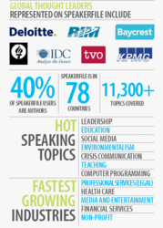 Sample of Speakerfile Infographic on Platform Growth