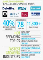Sample of Speakerfile Infographic on Platform Growth