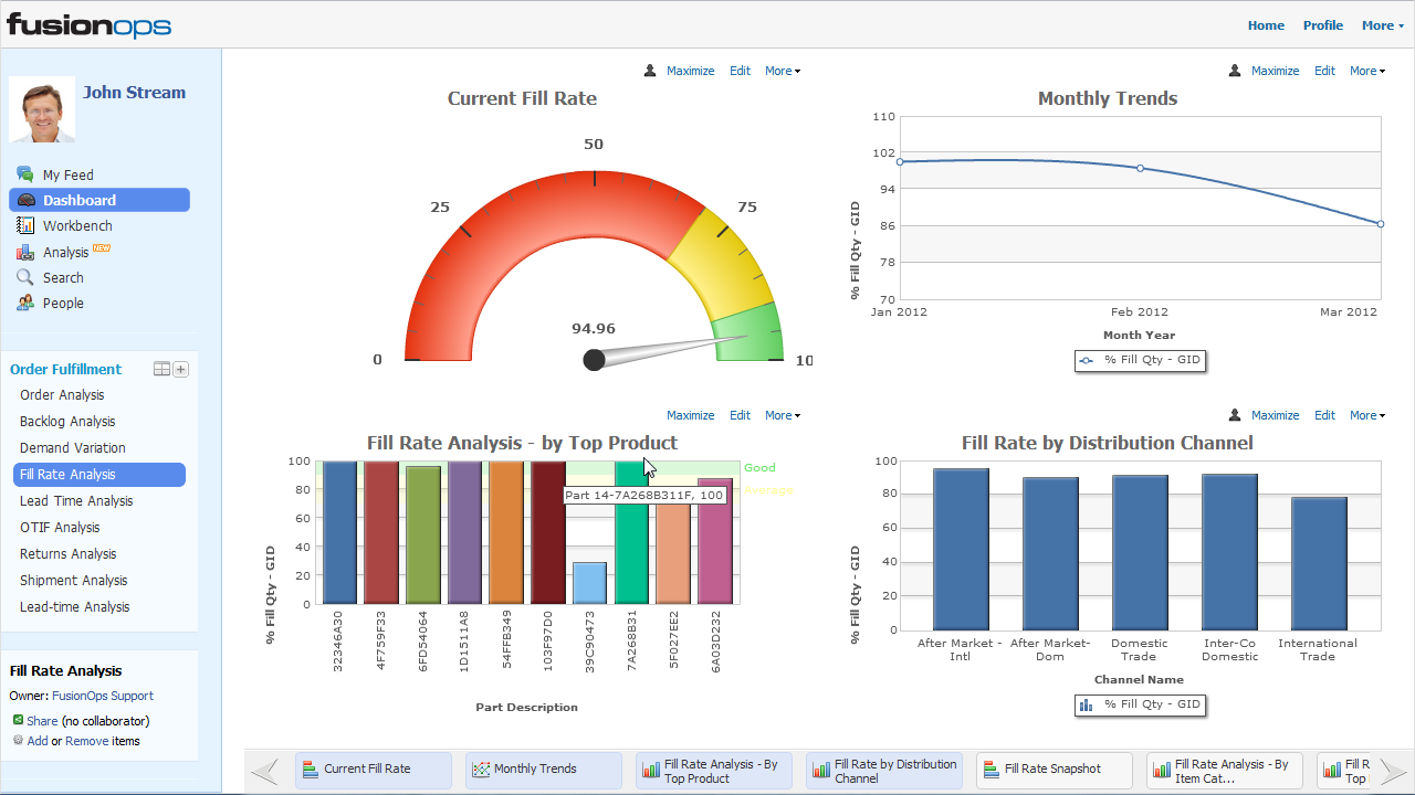 fusionops extends reach with three sap partners  u2014 adds