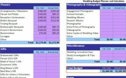 bridesvillage com unveils free wedding budget calculator