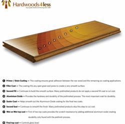 Hickory Hardwood Flooring Rivals Red Oak For Popularity