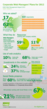 Infographics KWD Web Management Report 2012