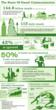 via680 Infographic - State Of Email Communication