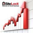 SiteLock Experiences Explosive 2012 Growth