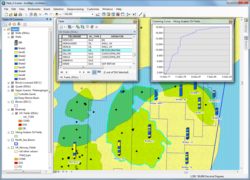 ArcGIS Training for Petroleum