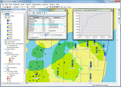 Exprodat Works with PetroSkills in Houston for August 2013 Petroleum