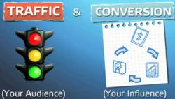 Futuristic Marketing Coaching Program launches to help Build Traffic, Influence, Audience, and Conversion