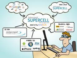 Intorrent Supercell for Apps Diagram