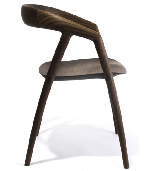 Furniture Fashion Names Top 30 Environmentally Friendly