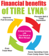 Financial benefits of Tire Lyna