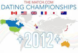 2012 Dating Championships