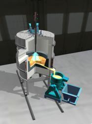 Tetronics plasma furnace for metal recovery