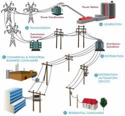 Energy Savings Device