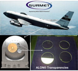 ALON® Transparencies in Laser based Communication Systems