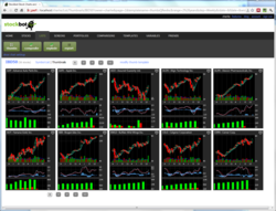 Stockbot.net stock chart thumbnails