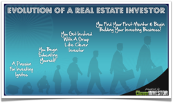 Real Estate Investing Training