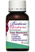 Bioforte resveratrol. Improves Glycemic control